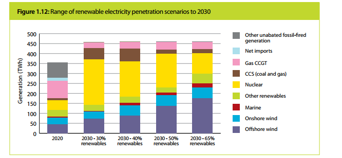 hmccc.s3.amazonaws.com Renewables Review The renewable energy review_Printout.pdf
