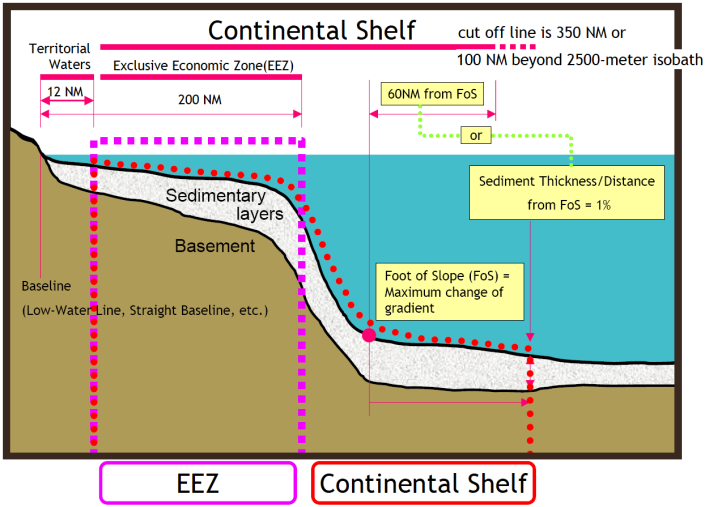Continental_shelf_with_sediment