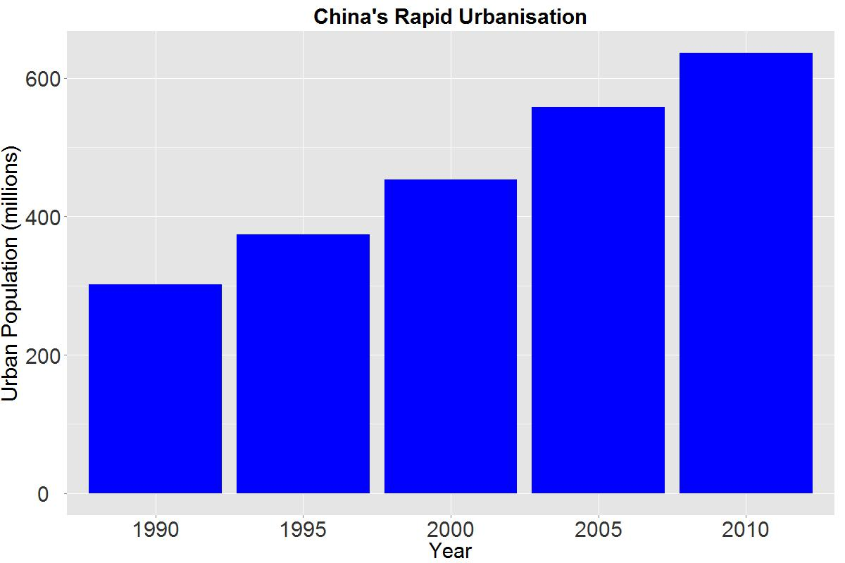 Building china the role of cement in chinas rapid development chinaurban geenschuldenfo Images