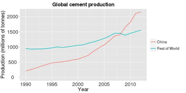 GlobalCement