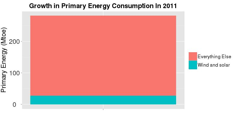 PrimaryEnergy