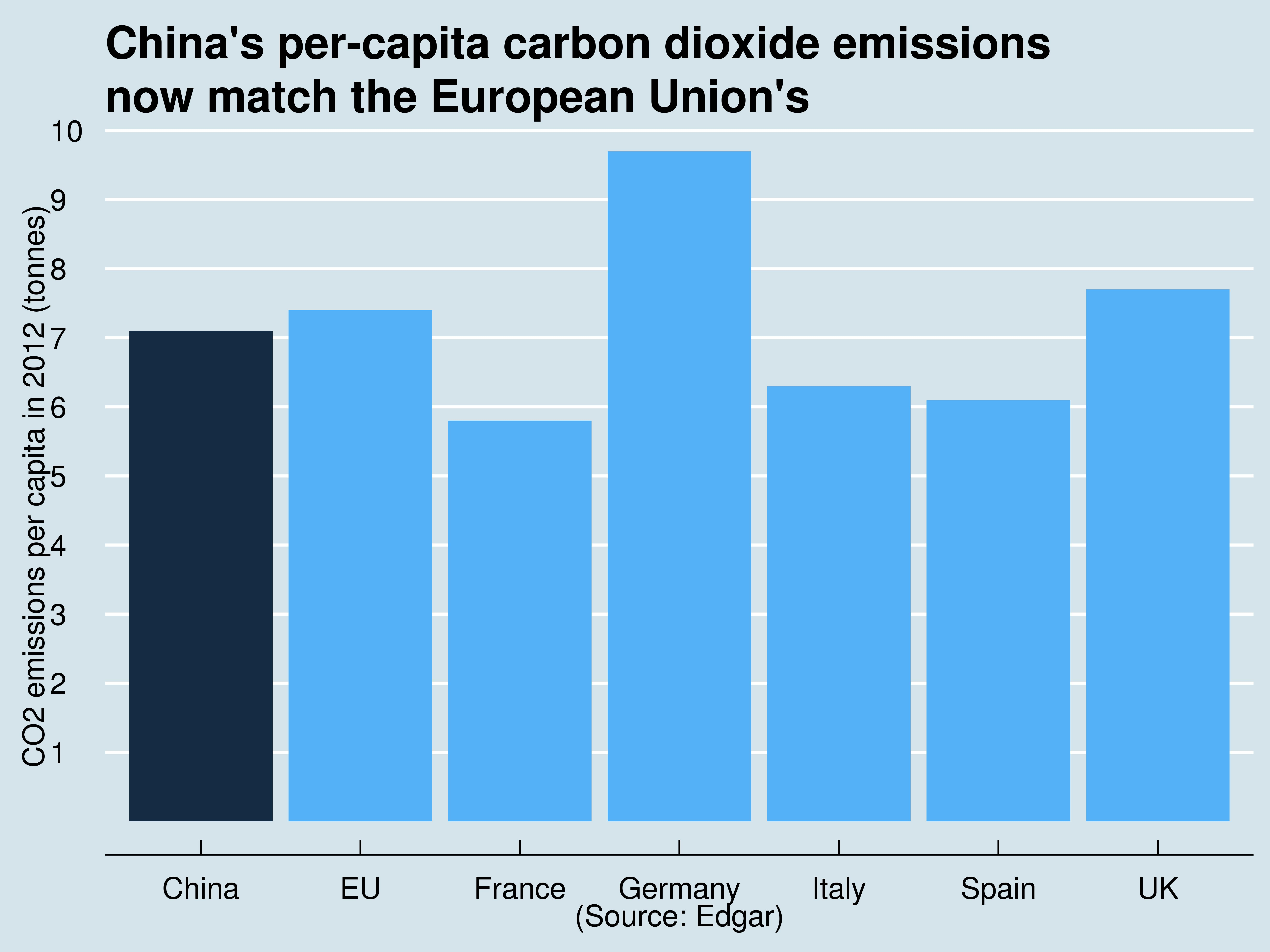 """The """"Historic"""" US-China Climate Change Deal Confirms that ..."""