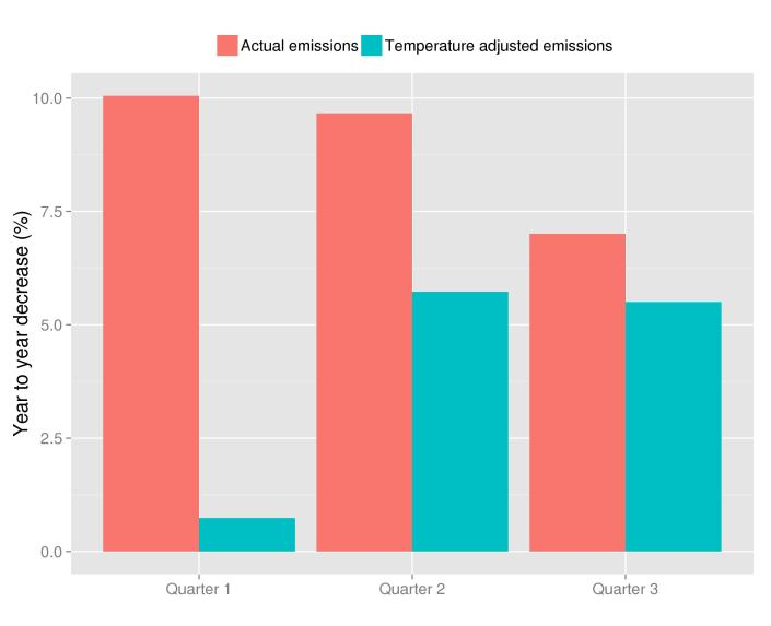 UK_emissions