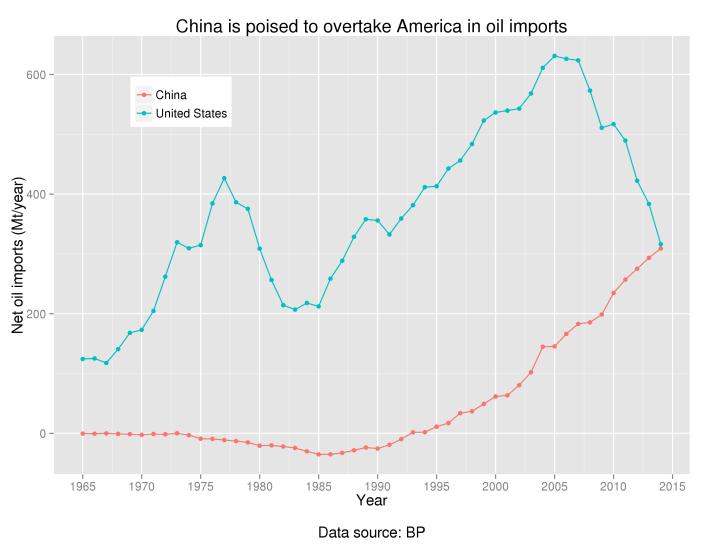 US_China_imports