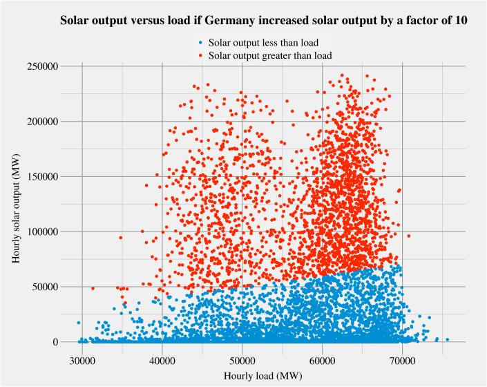 Solar_fantasy2
